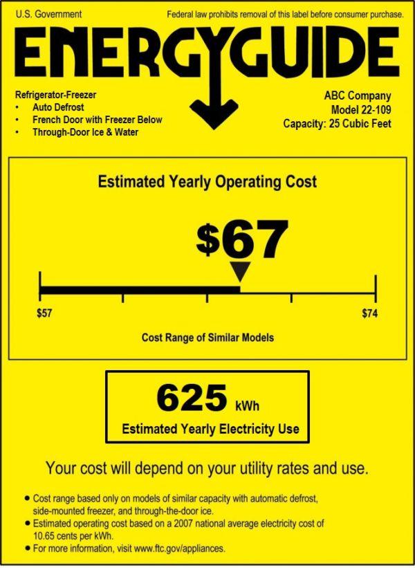 Energy label mockup