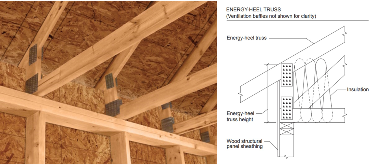 Energy Truss photo and diagram