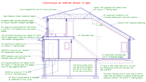 A detailed cross-section of the planned house, illustrating some of the ways a Passive House is insulated.