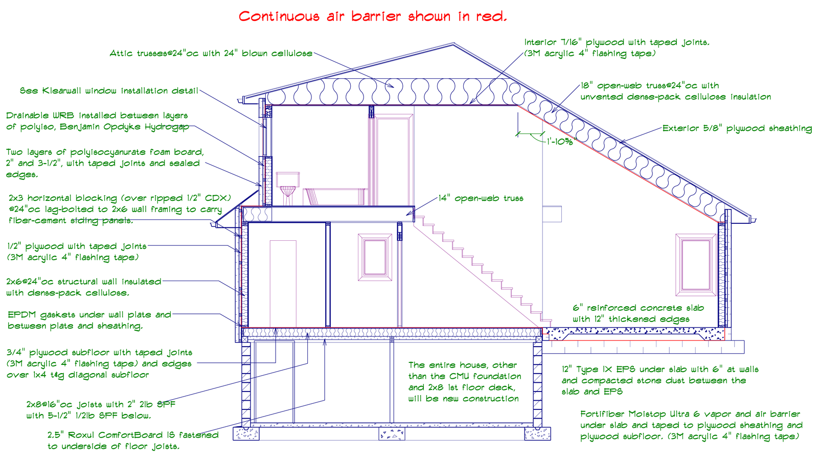 A Personal Journey Building My Own Passive House Part 2